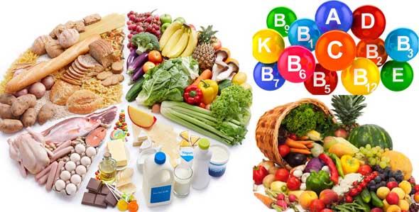 vitaminler-kilo-aldirirmi-faydalari-neler Vitaminler ve Görevleri | Vitaminler Hangi Besinlerde Bulunur