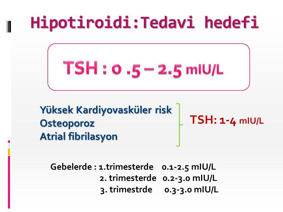 Hipotiroidi_Tedavihedefi Tiroid Hastaları İçin Beslenme Önerileri